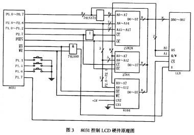液晶显示多级汉字菜单的方法及电路