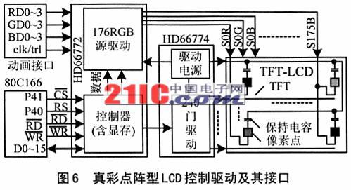 其内振荡电路附加外部阻容rc可直接构成振荡器