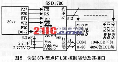 控制lcd显示,常采用单片机mcu,通过lcd部分的ppi或spi接口,按照lcd
